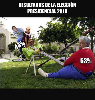 Meme_AMLO_Meade_Anaya_Bronco_Elecciones_Bascula_Columnas_de_Mexico